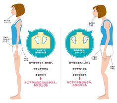 肩甲骨を寄せれば「たるみ」は消える:日経ウーマンオンライン