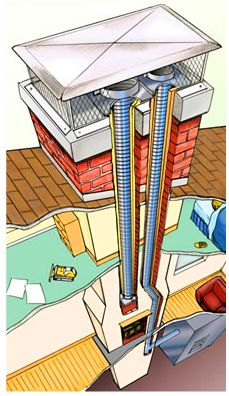 A great picture of what a chimney liner looks like.