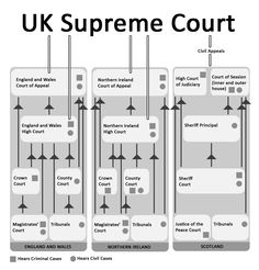 structure of english law Common law ofthe church: the general law of the church, as opposed to provincial constitutions, papal privileges, etc  english law to the year 1800 (1932) 5.