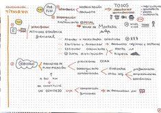 Vii, Economics, Bullet Journal, Study, Instagram, Animal Crossing, Mental Map, Craft, Studio
