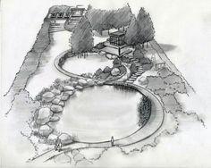 Garden design sketch via Andy Sturgeon - Garden Drawing Landscape Sketch, Landscape Design Plans, Garden Design Plans, Landscape Architecture Design, Modern Garden Design, Landscape Drawings, Garden Drawing, Garden Art, Diy Garden Projects