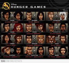 Disney Hunger Games cute-funny LOVE!!!! Cute, eh? @Diamond Orta