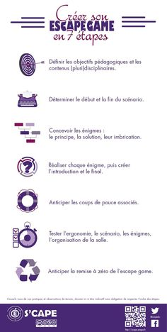 Educational infographic : [Infographie] Créer votre Escape Game en 7 étapes ! #DIY #escaperoom #escapegames #famille #idee #famille #ecole #fun #cadeau #comment #creer