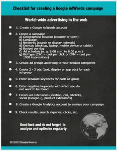 Advertising, Ads, Google, Budgeting, Infographic, Campaign, Language, Social Media, Info Graphics