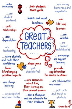 Would be an awesome student-generated board, to be paired with the same for Great Students that we generate together...