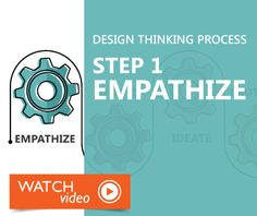 Visit GP Strategies to see our Design Thinking series. In this archived webinar, we explain how to create learner-centric experiences in step Empathize. Learner Profile, Design Thinking Process, Company Job, Institute Of Design, Steps Design, First Step, Insight, Infographic, Things To Come