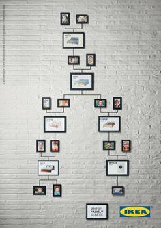 El árbol familiar de Ikea