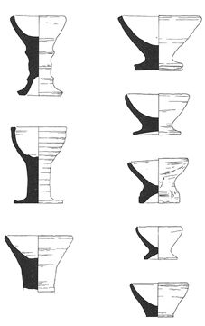 Pottery lamps from Thetford; 10th century; shows the variety of shapes and sizes of oil/wax lamp.