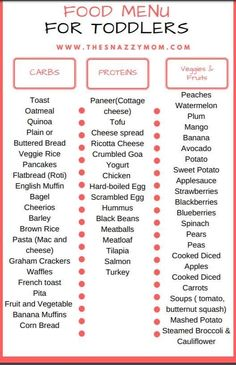 Toddler Menu, Healthy Toddler Meals, Toddler Lunches, Kids Meals, Toddler Nutrition, Toddler Meal Plans, Meals For Toddlers, Healthy Snacks For Toddlers, Kid Snacks