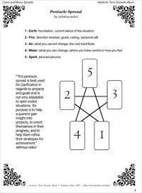 tarot spreads | Tarot Spreads | Tarot spreads, Tarot, Tarot card spreads