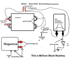 Wiring Diagram Of Samsung Microwave Oven Microwave oven