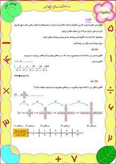 درسنامه ی فصل اول ریاضی چهارم دبستان اعداد و الگوها Map Map Screenshot Elements