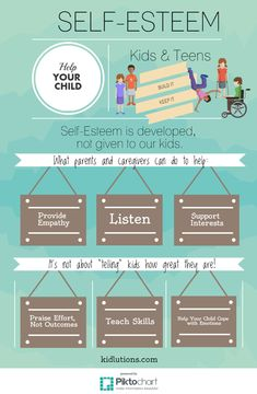 How Self-esteem is Born: There are six ways we can help ensure our kids get a healthy dose of self-confidence and praising them frequently did not make the list. There's a good reason for that! Read all about it on the blog!
