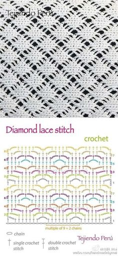 Ripple Stitch Pattern Free Patterns Favorite Crochet Patterns