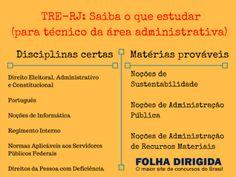 TRE-RJ mantém cronograma do concurso - Folha Dirigida