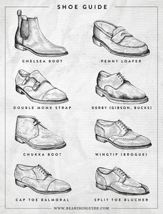 A visual dictionary of Men's Shoes More Visual Glossaries (for Him): Backpacks / Bowties / Brogues / Chain Types / Cowboy Hats / Cuffs / Dress Shirt Fabrics / Eyeglass frames / Hangers / Hats / Jackets/Coats / Jacket Pockets / Man Bags / Moustaches / Necktie Knots / Pant Breaks / Shirt Anatomy / Shirt Collar Anatomy / Shirt Collars / Shoes / Stripes / Tartans / Trench Coat Anatomy / Vests / Vintage Hats / Wool Via
