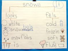 Weather Unit: Tree Map for a Snowy Day  http://kinderqueendom.blogspot.com/