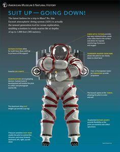 "5 | This 530-Pound ""Exosuit"" Will Help Find Undiscovered Life 1,000 Feet Under The Sea 
