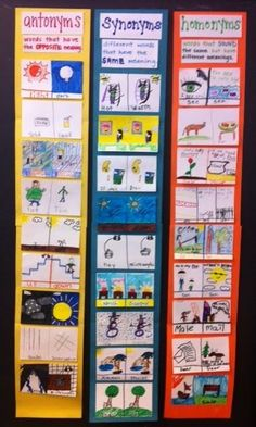 Life in the 4th Grade...This is a great way to show the difference between antonyms, synonyms, and homonyms! It makes a terrific bulletin board or hall display as well!