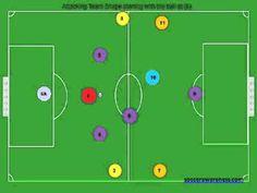 Coaching Soccer Basics 4-2-3-1