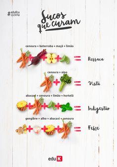 Invista nestes fáceis e deliciosos sucos saudáveis para dar um boost em sua saúde e no de sua família!