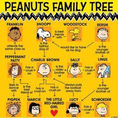#PeanutsFamilyTree