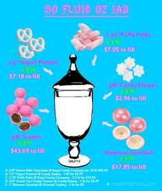 much candy do you need to fill candy buffet jars? Candy Buffet Jars, Candy Table, Candy Dishes, Yogurt Pretzels, Filled Candy, Candy Cart, Candy Companies, Bar Set Up, Dessert Bars