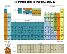 The Periodic Table of Irrational Nonsense. Hmm, not sure how I feel about this. Lol.