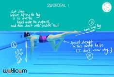 Improve your Artistic Swimming figures: Jupiter (II) ~ Synkrolovers Swimming Tips, Keep Swimming, Usa Synchro, Parts Of The Knee, Under The Surface, Synchronized Swimming, Underwater World, Long Legs, Paddle