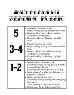 Writing Rubric Generator | independent reading writing rubric