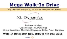 Mega Walk-in Drive for 2013/2014/2015/2016 pass out fresher's @ XL Dynamics, Multiple Locations.Any Graduate Can Apply