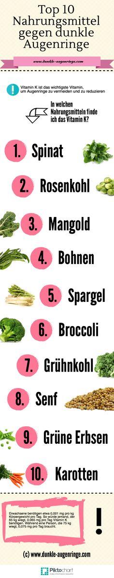 [Infografik] Wichtige Vitamine und in welchen Nahrungsmitteln man sie findet - Die besten Mittel gegen Augenringe
