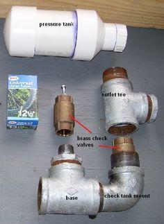 Atlas ram pump  parts..complete