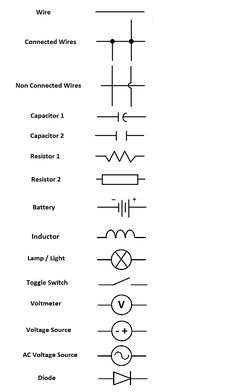 Electrical Circuit Symbols And Meanings - Circuit Diagram Images Electrical Circuit Symbols, Basic Electrical Wiring, Electrical Projects, Electrical Installation, Electronic Circuit Projects, Electronic Engineering, Electrical Engineering, Chemical Engineering, Engineering Technology