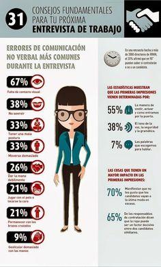Capacity: Palabras con voz...: Detallada Infografía: 31 consejos fundamentales para una entrevista de trabajo