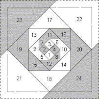 KAH says: snail's trail quilt pattern Patchwork Quilting, Patchwork Patterns, Quilt Block Patterns, Pattern Blocks, Quilt Blocks, Quilting Templates, Quilting Tutorials, Barn Quilt Designs, Quilting Designs