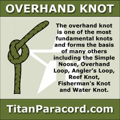 The overhand knot is one of the most fundamental knots and forms the basis of many others including the Simple Noose, Overhand Loop, Angler's Loop, Reef Knot, Fisherman's Knot and Water Knot.