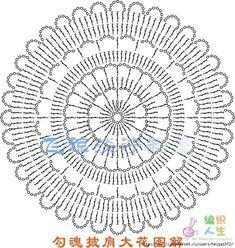 25 Ideas For Crochet Mandala Rug Pattern Motif Mandala Crochet, Shawl Crochet, Mandala Rug, Crochet Doily Diagram, Crochet Pillow Pattern, Crochet Doily Patterns, Crochet Round, Crochet Squares, Crochet Doilies