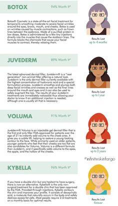 #Botox #Fillers #Infiniteskinfargo #Kybella