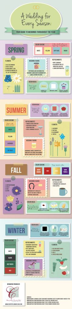 One of the first choices you'll make is the time of year you'd like to celebrate your wedding. Every season has a traditional color-palette, in-season flowers and foods, and ups and downs weather-wise. The following infographic outlines the aesthetics of each.