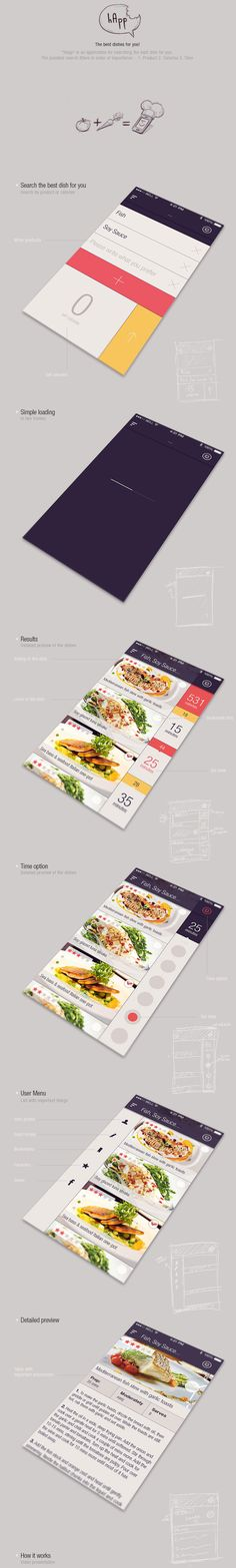 Layer by layer of a recipe app UI #mobile #ui