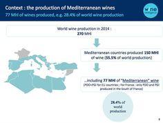 Mediterranean wine report from Wine Intelligence