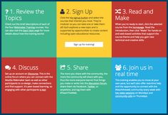 Webmaker Training: Teach the Web
