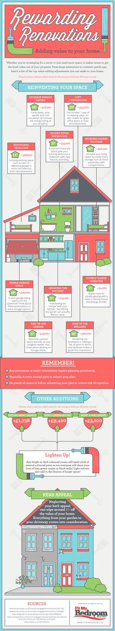 Rewarding Renovations Adding Value to Your Home #infographic #HomeImprovement