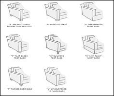 Great charts breaking down all the differences in sofas