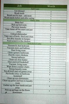 Chore chart points. Coupon reward system. Neat easy chart to mark.
