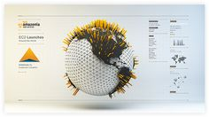 Open Web GL infographics