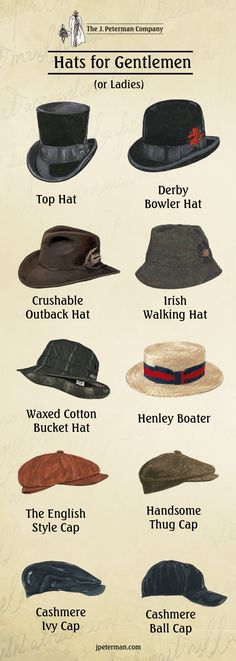25ece20b From the Top Hat to the Derby Bowler to the Irish Walking Hat to The English
