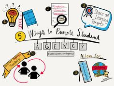 5 Ways to Promote Student Agency - Cooper on Curriculum