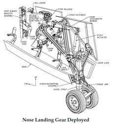 the 26 best landing gear images on pinterest landing gear gear rh pinterest com 747 Landing Gear 747 Landing Gear